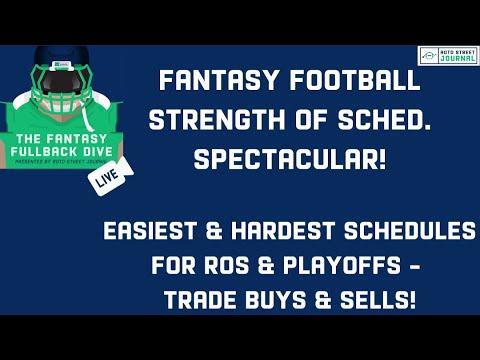 Fantasy Trade Deadline Strength of Schedule Spectacular! Easiest & Hardest ROS & Playoff Schedules